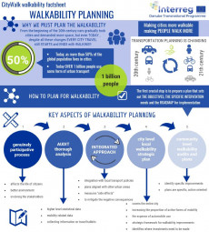 05 Infographic BS Walkability planning 1 m