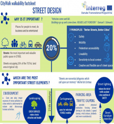 06 Infographic BS Street design 1 m